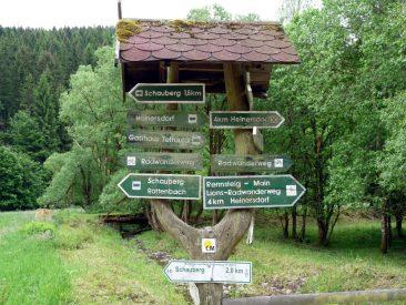 Schilderwald :D