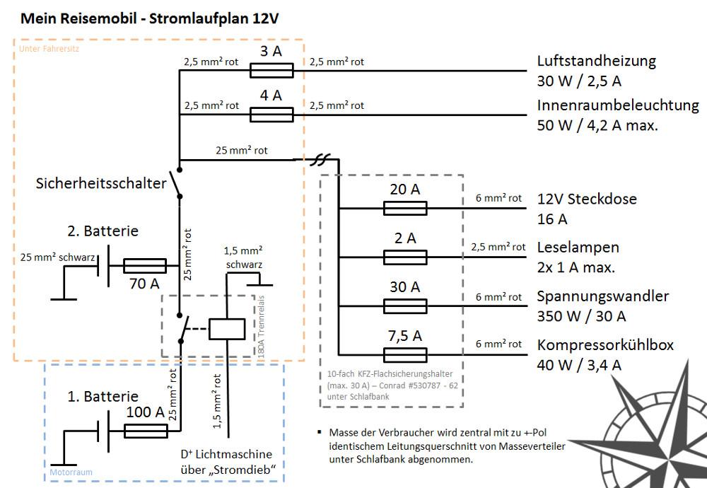 Beste Bordnetz Schaltplan 2 Ideen - Die Besten Elektrischen ...